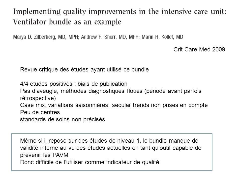 Crit Care Med 2009 Revue critique des études ayant utilisé ce bundle. 4/4 études positives : biais de publication.