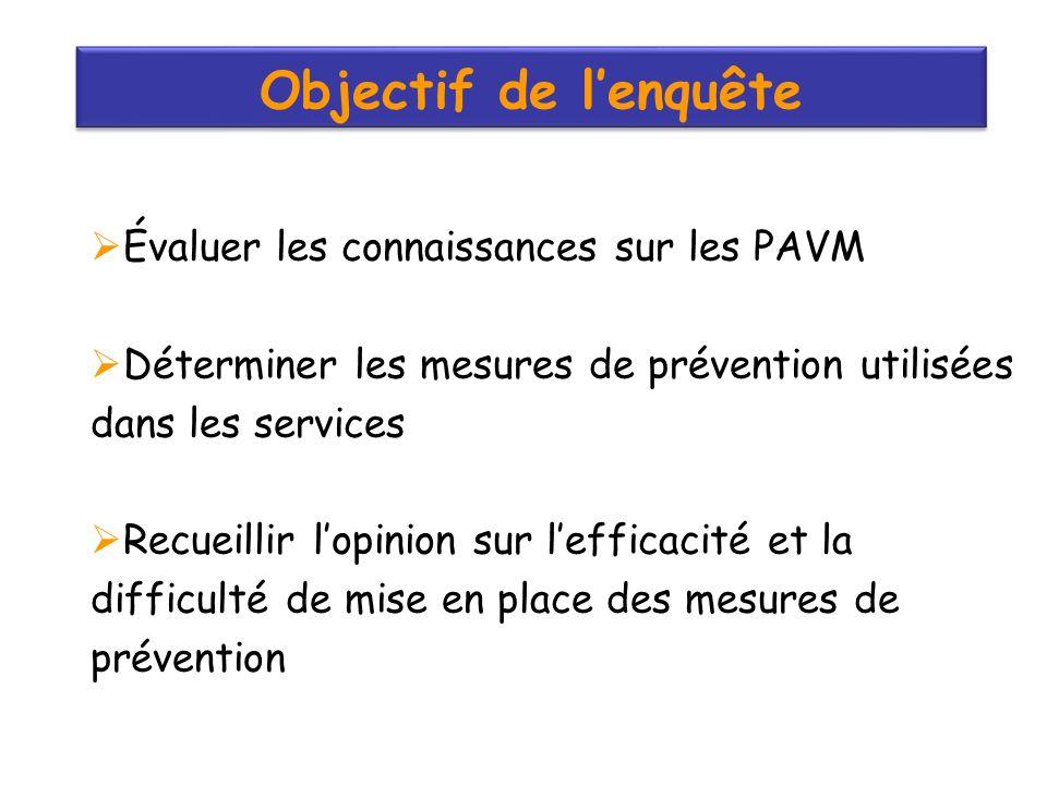 Objectif de l'enquête Évaluer les connaissances sur les PAVM