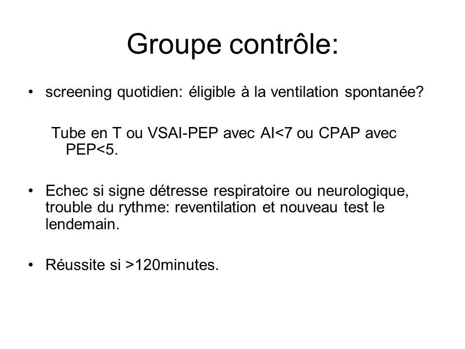 Groupe contrôle: screening quotidien: éligible à la ventilation spontanée Tube en T ou VSAI-PEP avec AI<7 ou CPAP avec PEP<5.