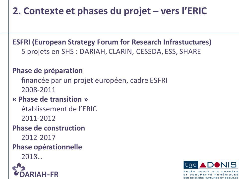 2. Contexte et phases du projet – vers l'ERIC