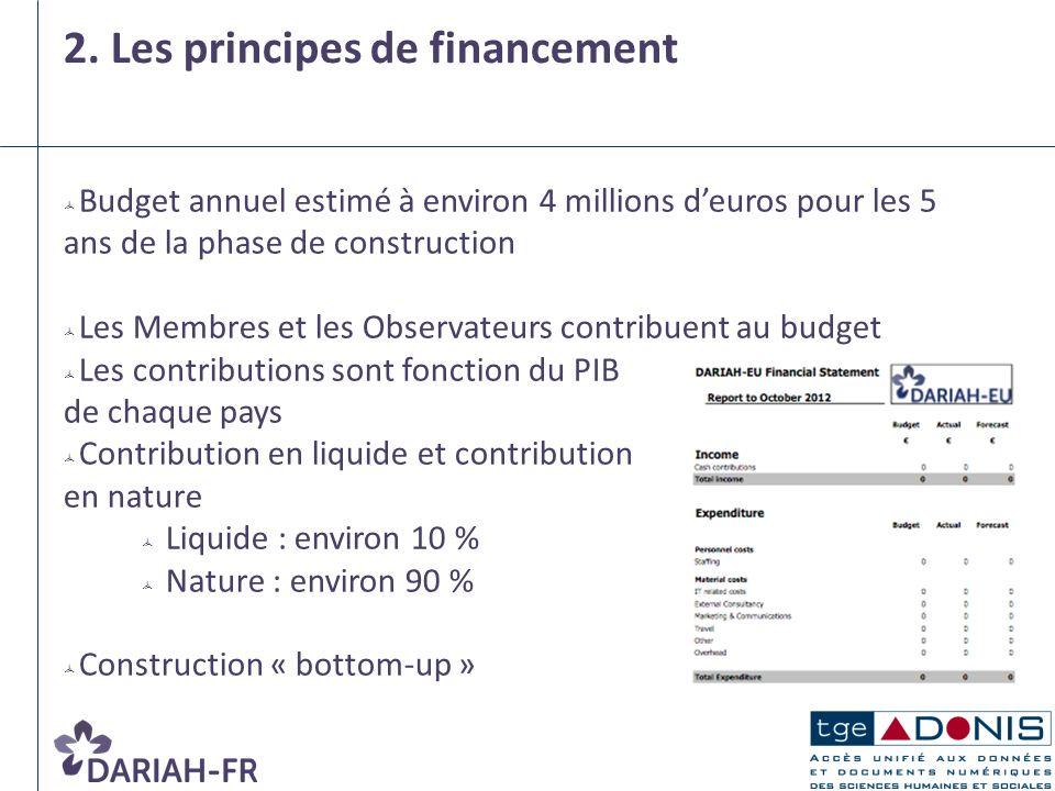 2. Les principes de financement