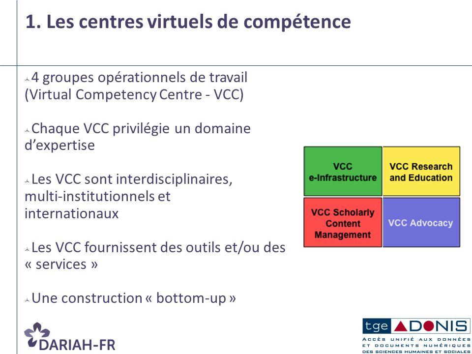 1. Les centres virtuels de compétence