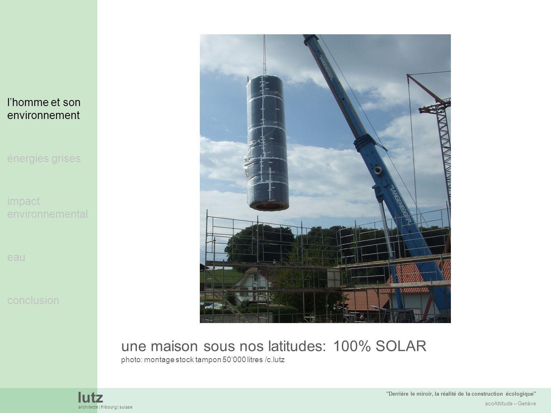 une maison sous nos latitudes: 100% SOLAR