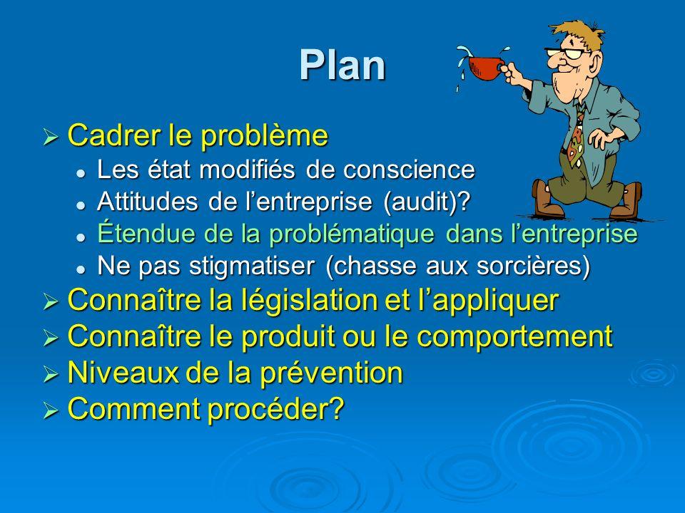 Plan Cadrer le problème Connaître la législation et l'appliquer