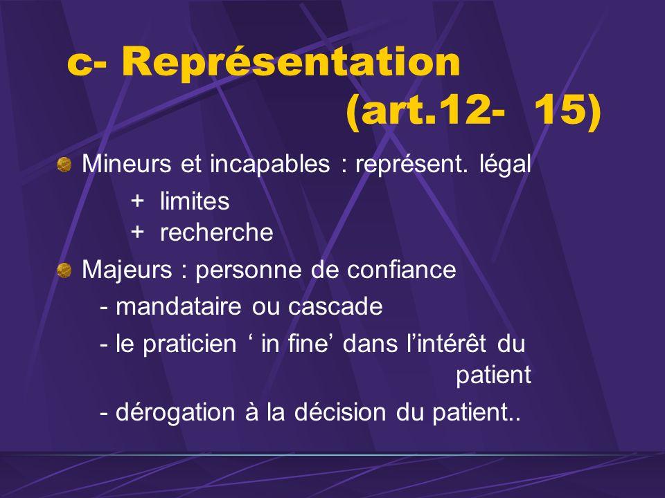 c- Représentation (art.12- 15)