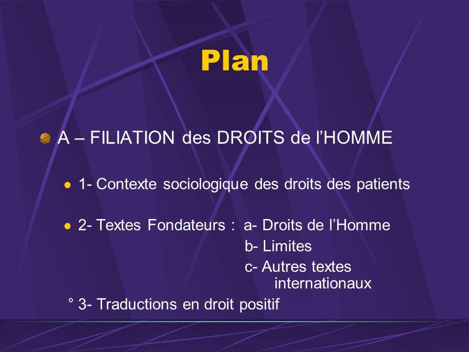 Plan A – FILIATION des DROITS de l'HOMME