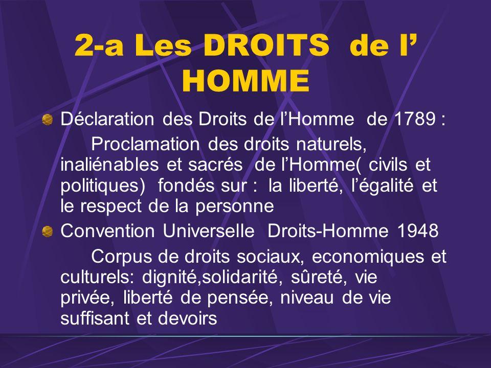 2-a Les DROITS de l' HOMME