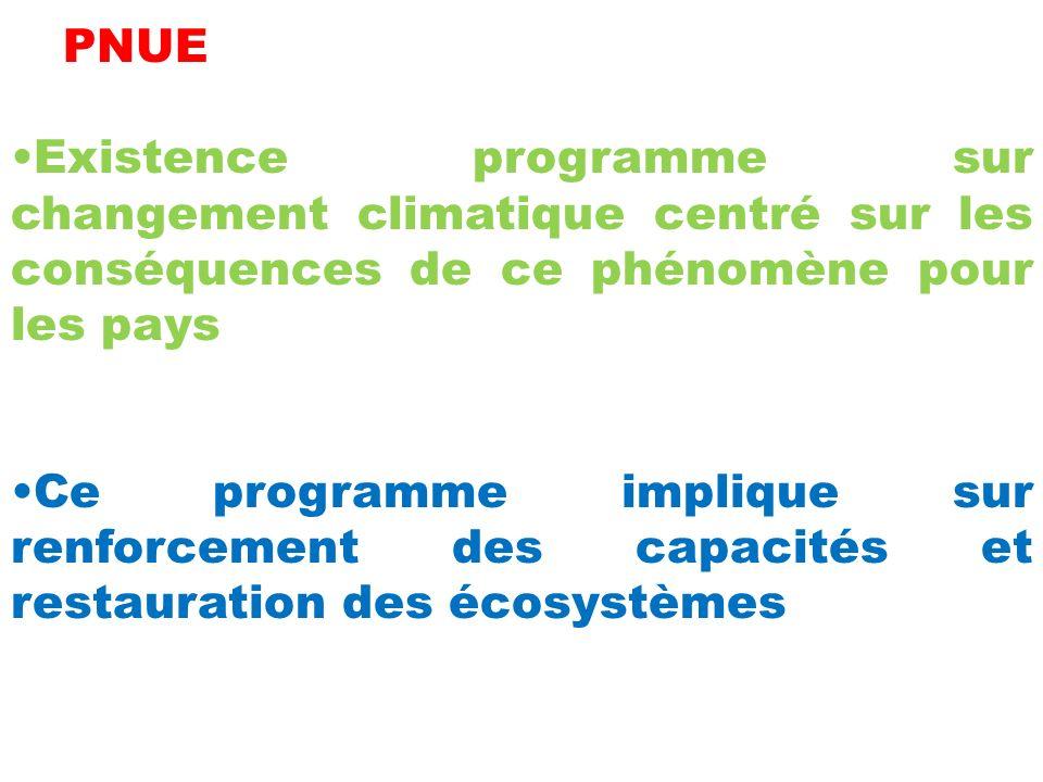 PNUE Existence programme sur changement climatique centré sur les conséquences de ce phénomène pour les pays.