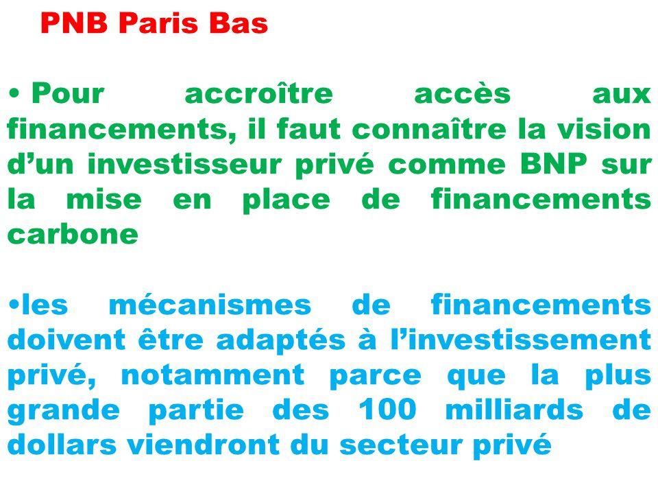 PNB Paris Bas