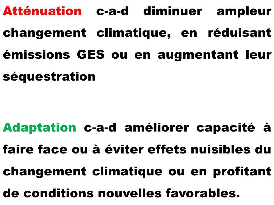Atténuation c-a-d diminuer ampleur changement climatique, en réduisant émissions GES ou en augmentant leur séquestration