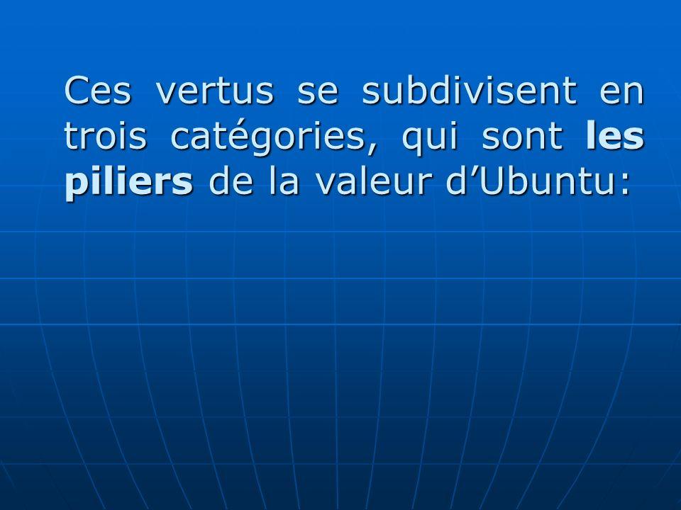 Ces vertus se subdivisent en trois catégories, qui sont les piliers de la valeur d'Ubuntu: