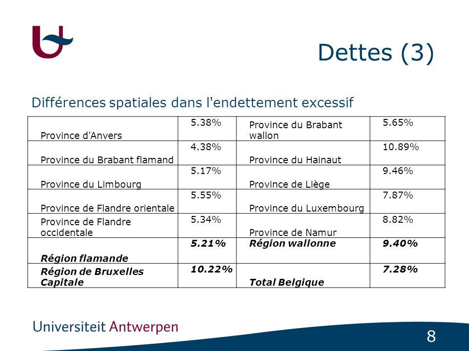 Dettes (3) Différences spatiales dans l endettement excessif