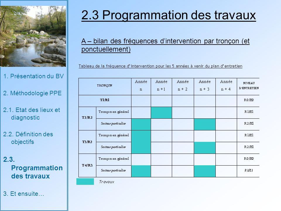 2.3 Programmation des travaux