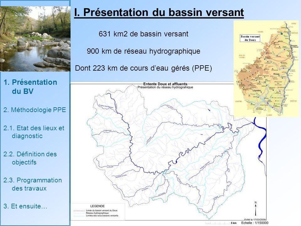 I. Présentation du bassin versant