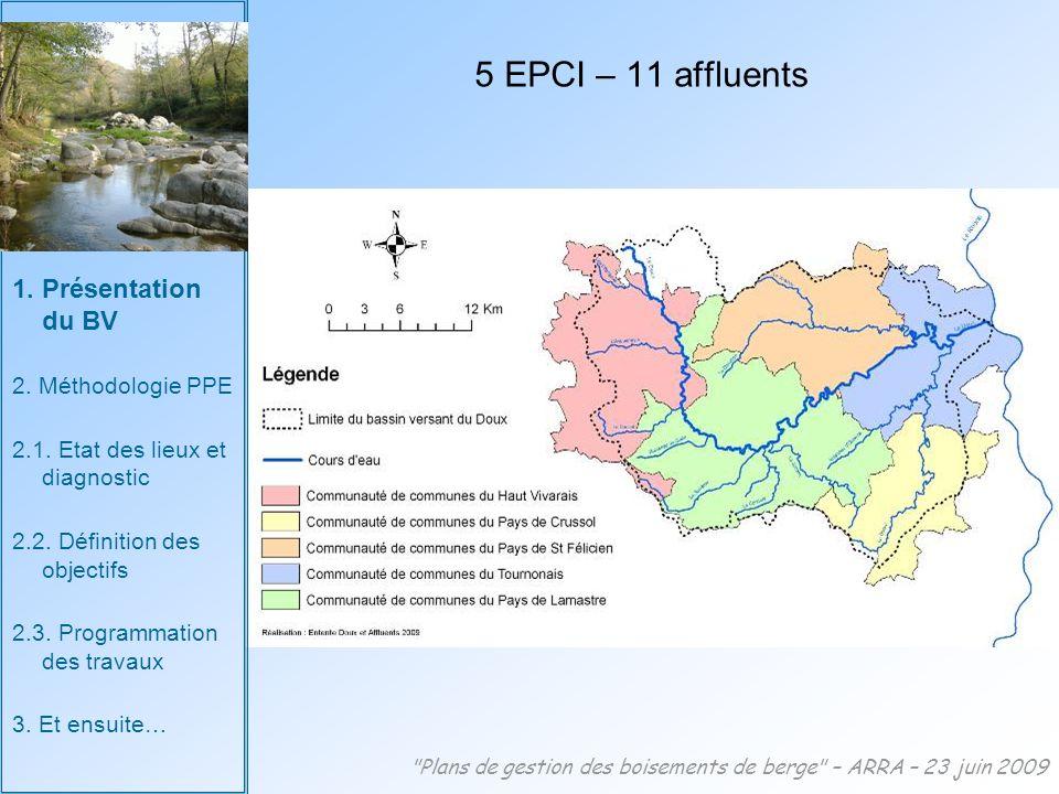5 EPCI – 11 affluents 1. Présentation du BV 2. Méthodologie PPE