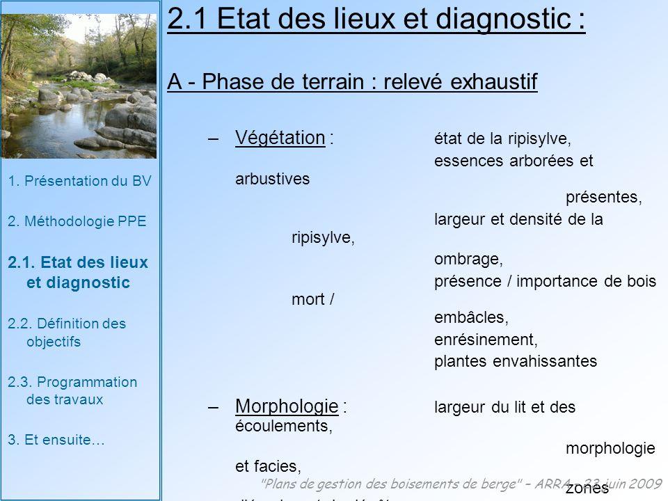 2.1 Etat des lieux et diagnostic :