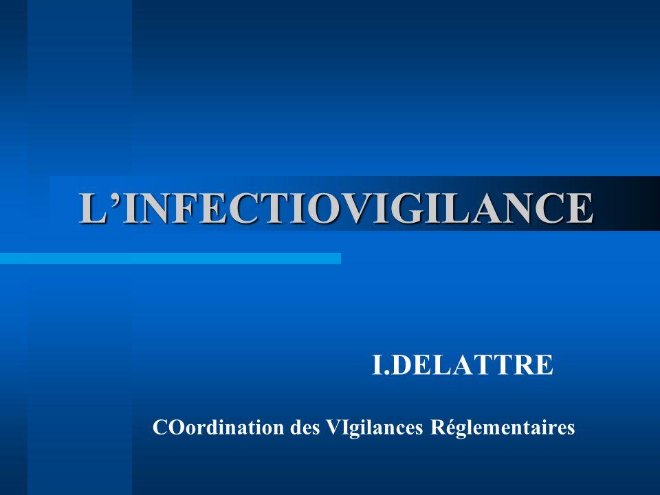 I.DELATTRE COordination des VIgilances Réglementaires