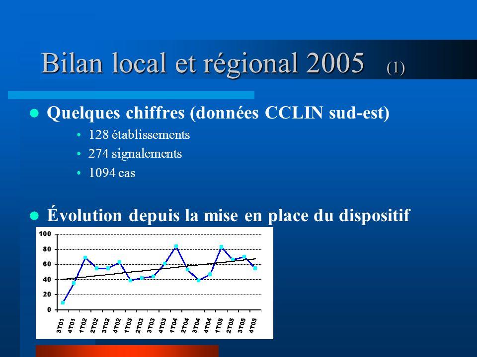 Bilan local et régional 2005 (1)