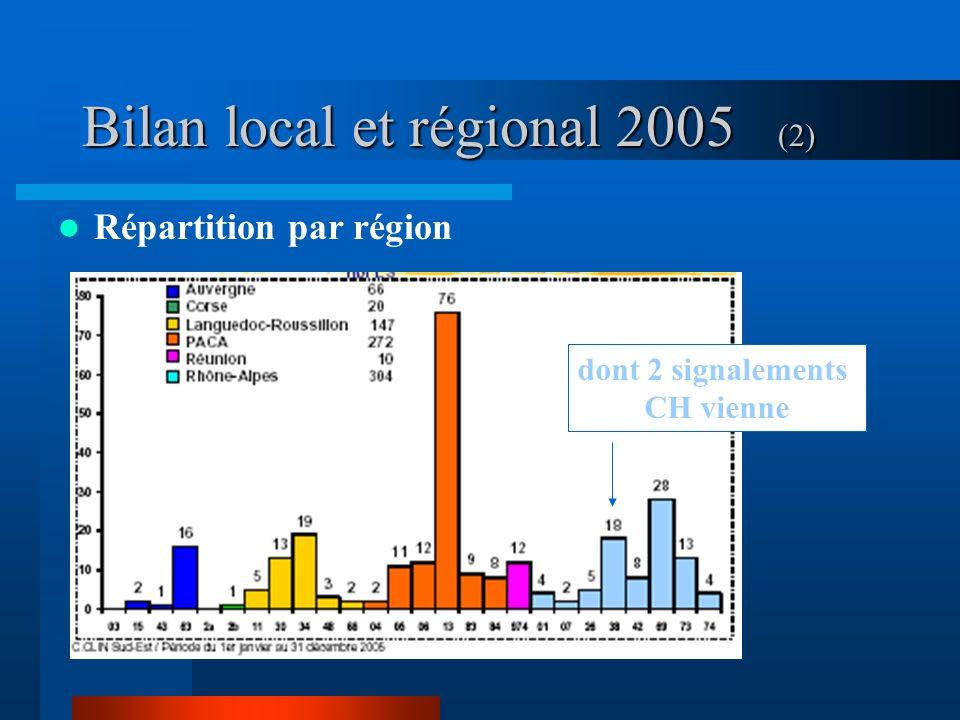 Bilan local et régional 2005 (2)