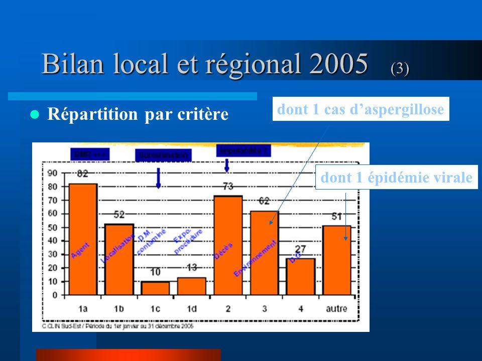 Bilan local et régional 2005 (3)