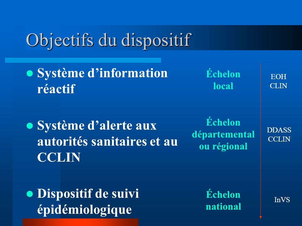 Objectifs du dispositif