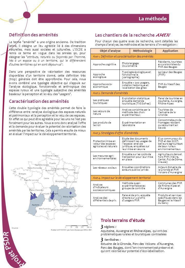 Projet PSDR La méthode 3 régions : 3 territoires :