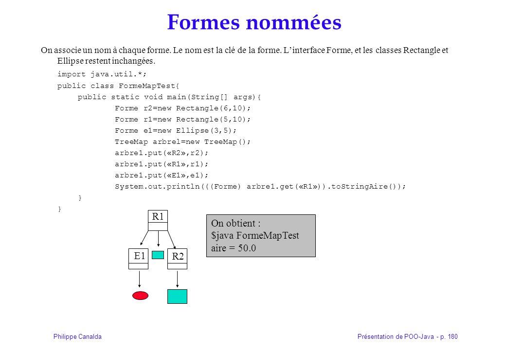 Formes nommées R1 On obtient : $java FormeMapTest aire = 50.0 E1 R2