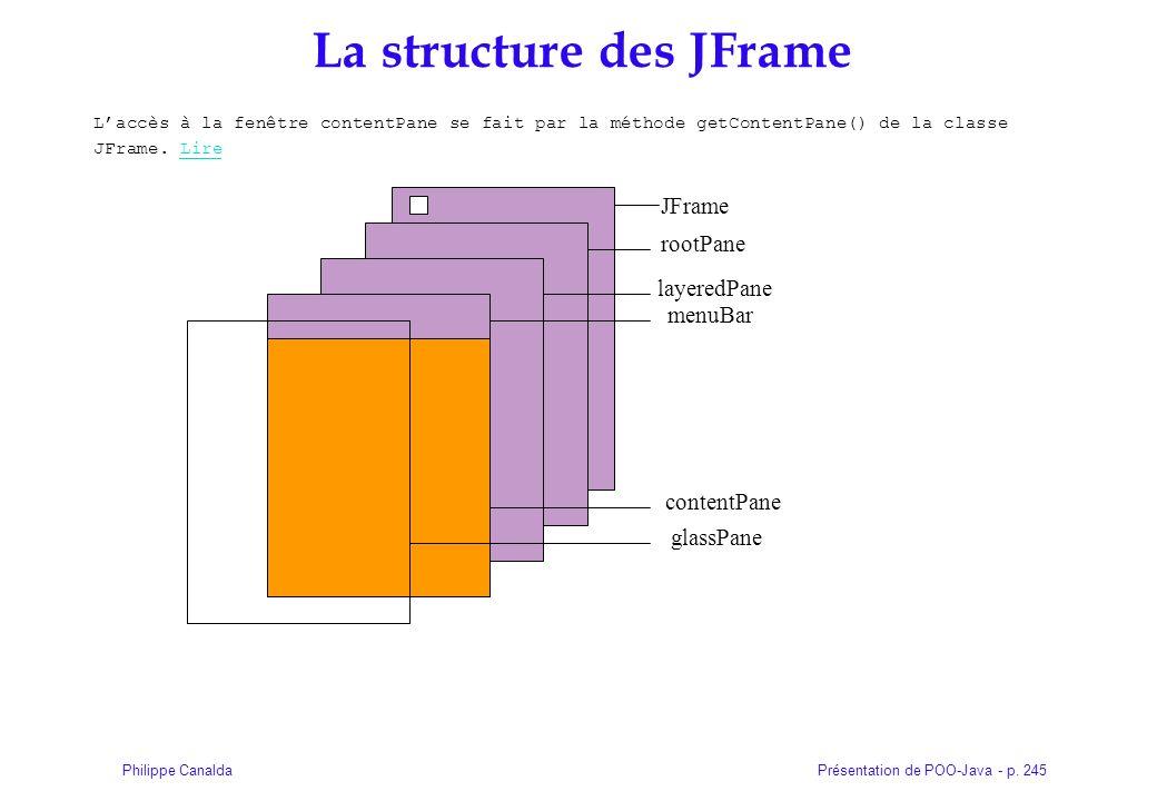 La structure des JFrame