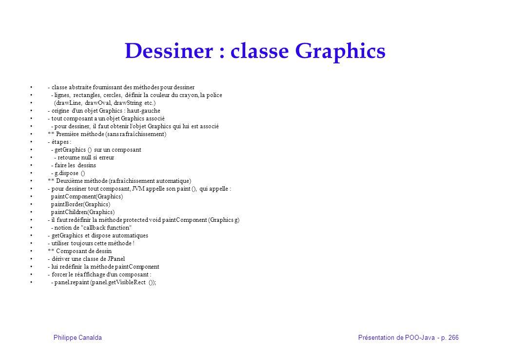 Dessiner : classe Graphics