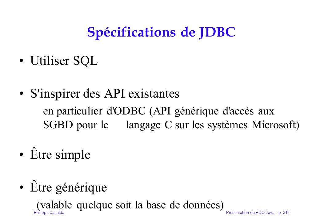 Spécifications de JDBC