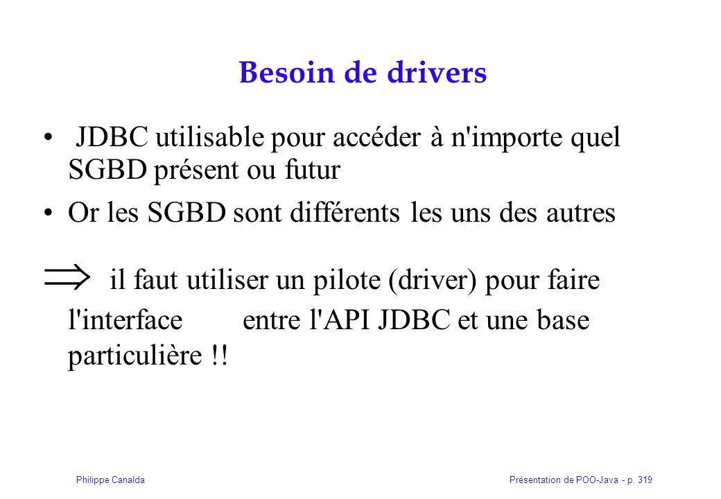 Besoin de drivers JDBC utilisable pour accéder à n importe quel SGBD présent ou futur. Or les SGBD sont différents les uns des autres.