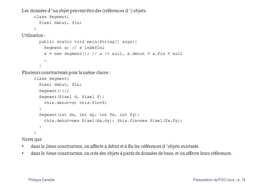 Les données d 'un objet peuvent être des (références d ') objets.