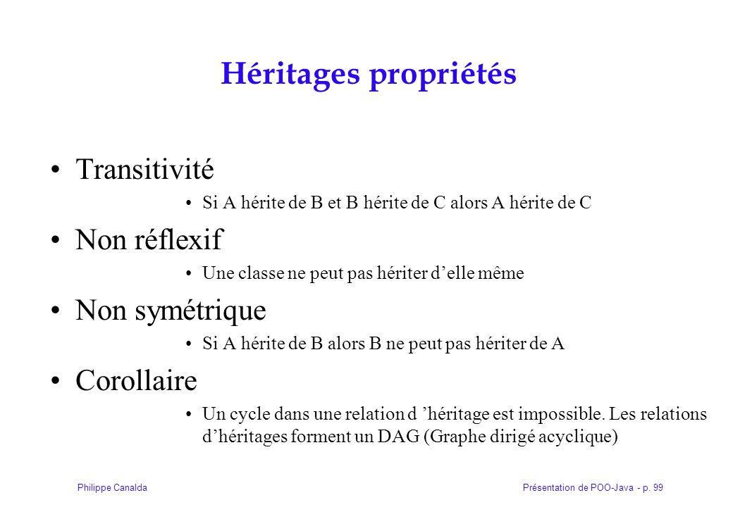 Héritages propriétés Transitivité Non réflexif Non symétrique