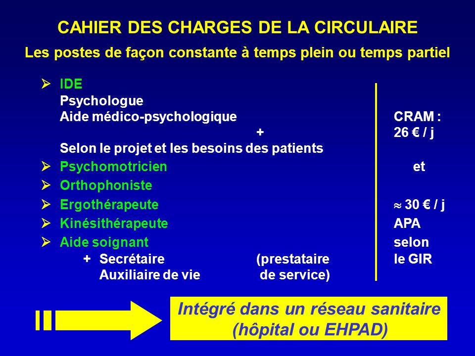 CAHIER DES CHARGES DE LA CIRCULAIRE