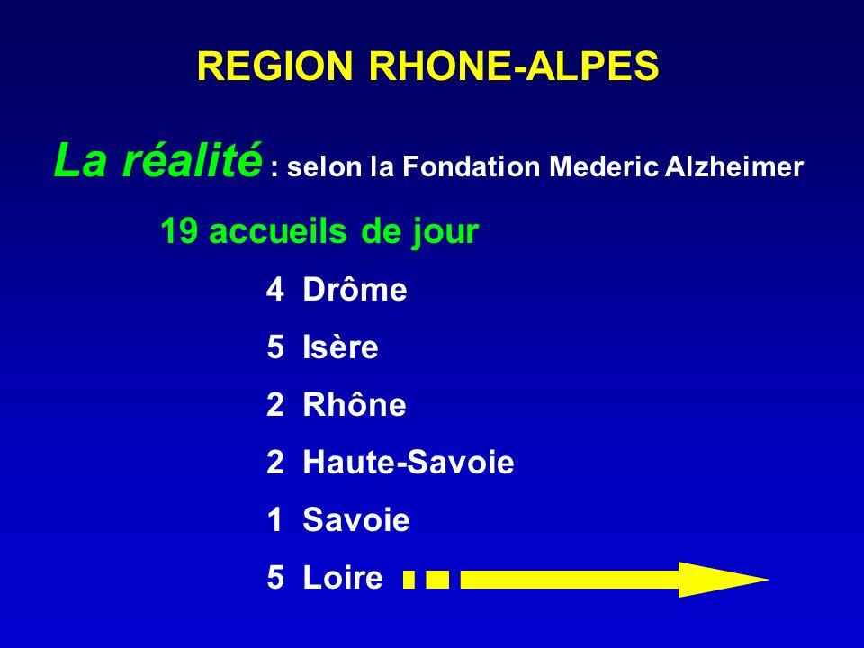 La réalité : selon la Fondation Mederic Alzheimer
