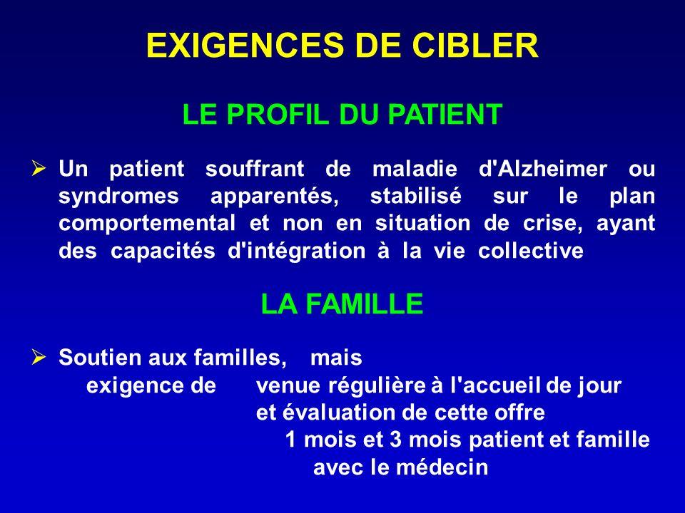 EXIGENCES DE CIBLER LE PROFIL DU PATIENT LA FAMILLE
