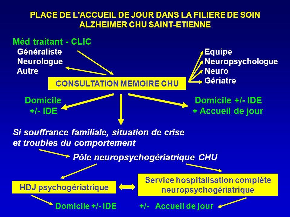 Pôle neuropsychogériatrique CHU