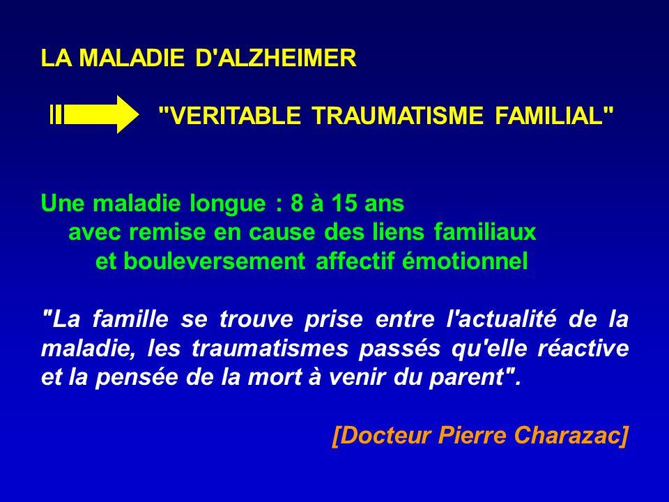 LA MALADIE D ALZHEIMER VERITABLE TRAUMATISME FAMILIAL Une maladie longue : 8 à 15 ans. avec remise en cause des liens familiaux.