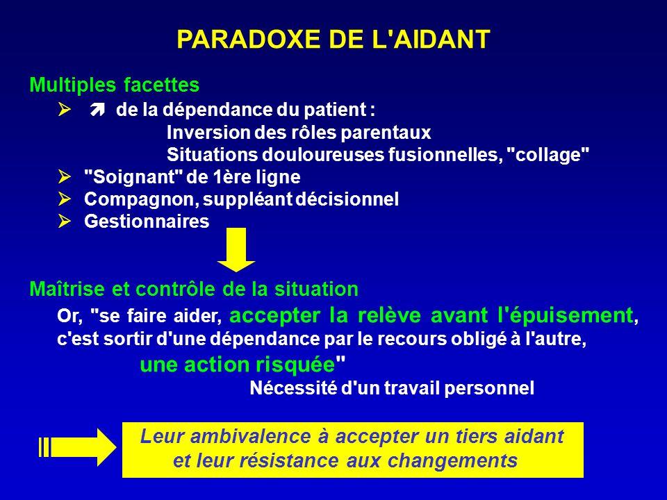 PARADOXE DE L AIDANT Multiples facettes
