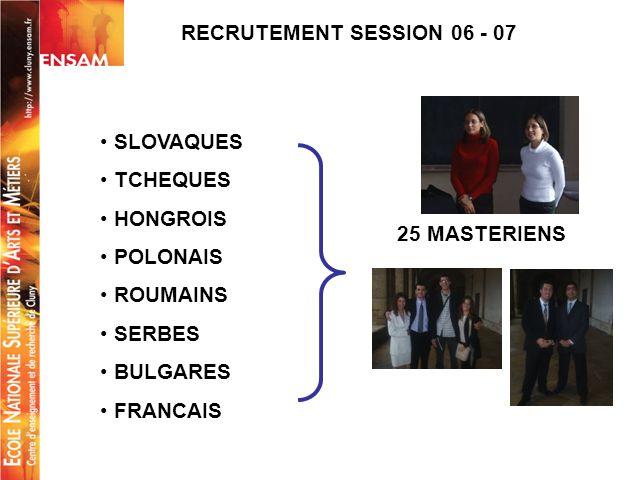 RECRUTEMENT SESSION 06 - 07SLOVAQUES. TCHEQUES. HONGROIS. POLONAIS. ROUMAINS. SERBES. BULGARES. FRANCAIS.