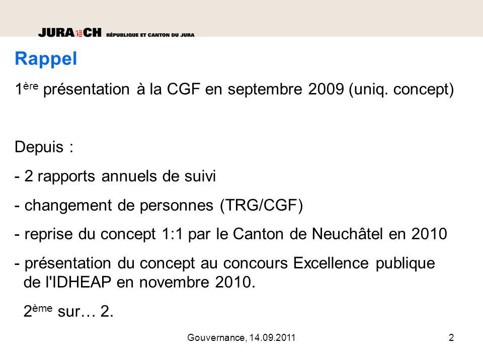 Rappel 1ère présentation à la CGF en septembre 2009 (uniq. concept)
