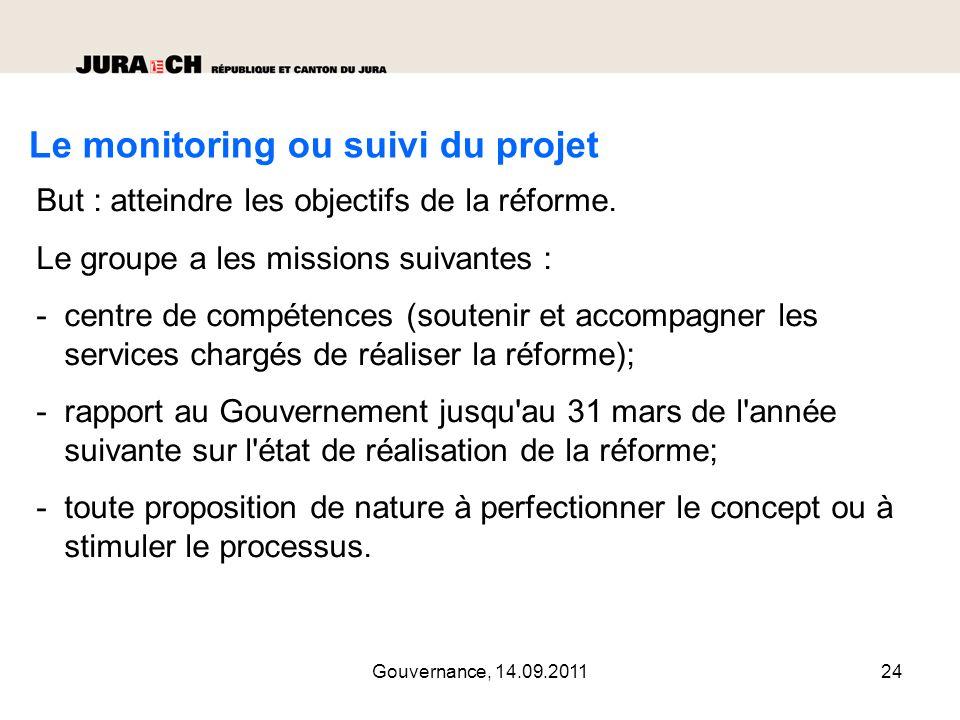 Le monitoring ou suivi du projet