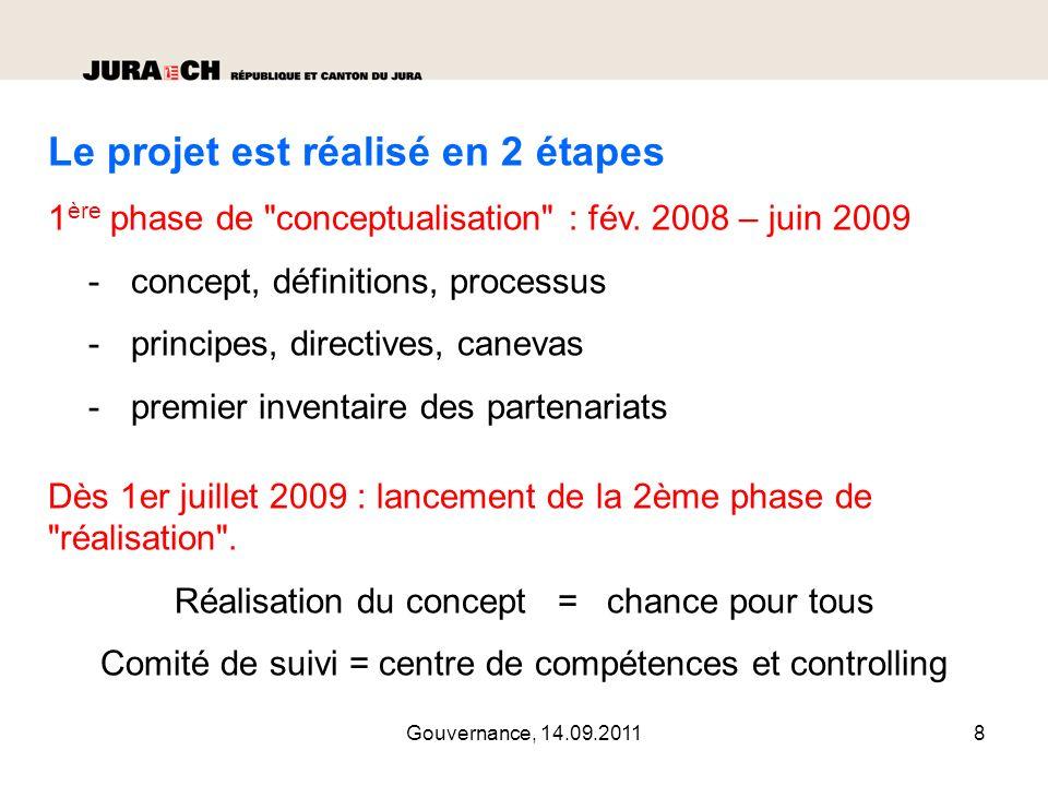 Le projet est réalisé en 2 étapes