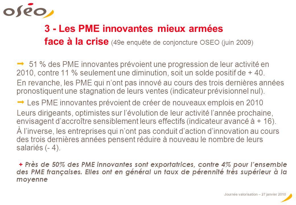 3 - Les PME innovantes mieux armées