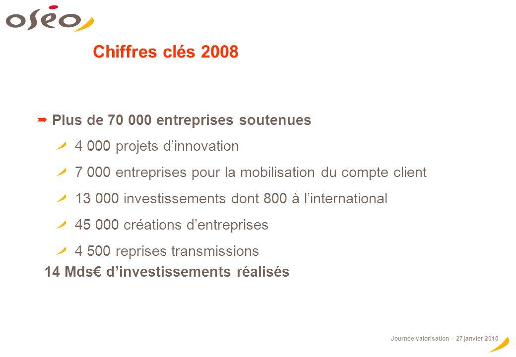 Chiffres clés 2008  Plus de 70 000 entreprises soutenues