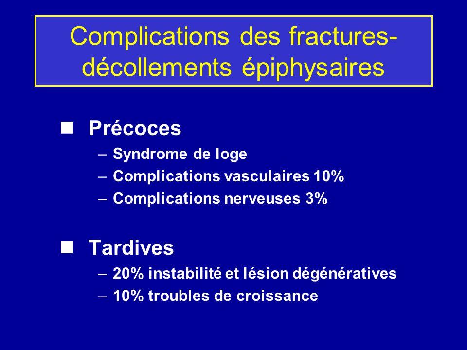 Complications des fractures-décollements épiphysaires