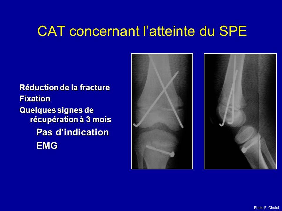 CAT concernant l'atteinte du SPE