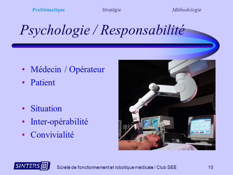 Psychologie / Responsabilité