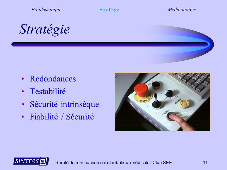 Stratégie Redondances Testabilité Sécurité intrinsèque