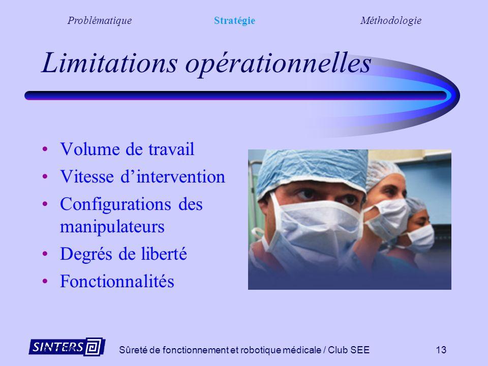 Limitations opérationnelles